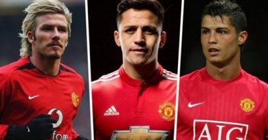 Cristiano Ronaldo, David Beckham, Alexis Sanchez