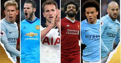 The 2018 nominees for the PFA Players' Player of the Year