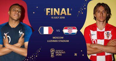 final mondial 2018