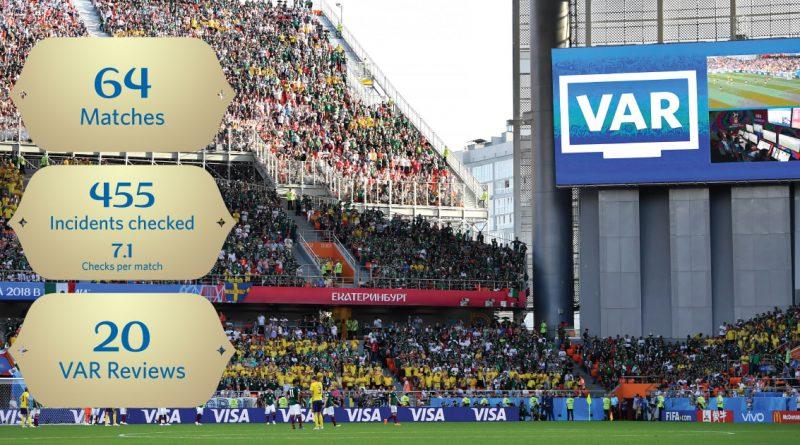 le début d'une nouvelle ère pour l'arbitrage dans le football