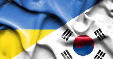 Waving flag of South Korea and Ukraine