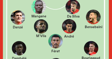 Equipe-Type-Rennes