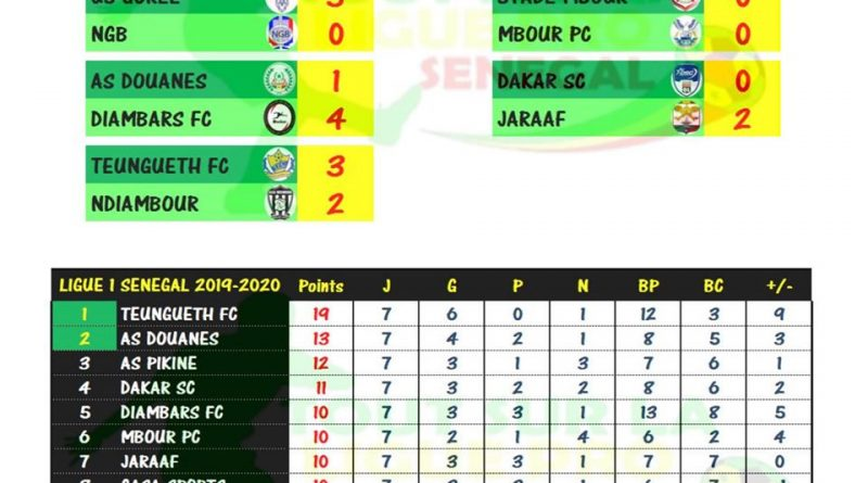 classement-ligue1