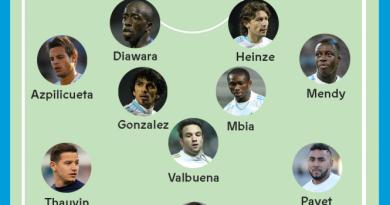 équipe-type-Marseille